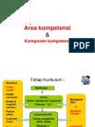 Area Kompetensi & Komponen Kompetensi MMR