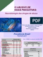 Psicobio12a - Neurobiologia Do Abuso de Drogas e Álcool