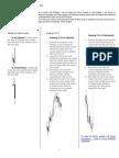 Fibo-Abcd Strategy v1.0