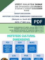 Finalized Cross Culture - Hofstede Dimensions