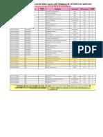 Planificarea Creditelor de Sem. 2, Pentru Anii Terminali