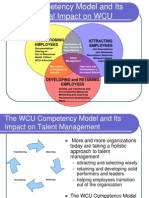 Competency Model Usage Guide Ppt2128