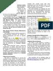 Hydraulic Checklist