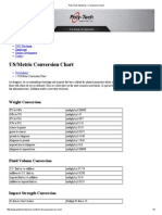 Conversion Chart US to Metric