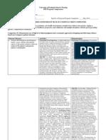 bourland current dnp program competencies final 05-03-2-14