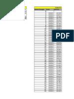 Ejemplo Calcular Prestamos en Excel