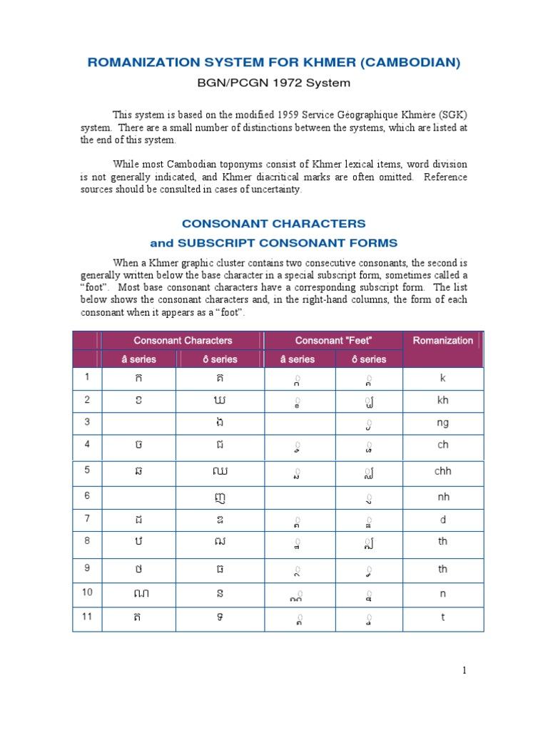 Romanization system for khmer symbols orthography buycottarizona