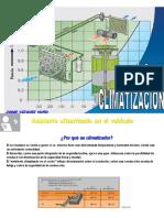 Climatizadores en El Vehiculo.[1]