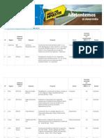 Proyectos Adjudicados y Concluidos