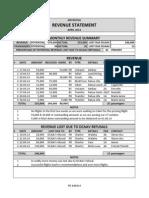 revenue statement april 2014