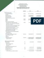Laporan Keuangan Dana Pensiun Antam