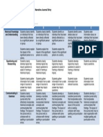 assessment rubric for unit plan overview