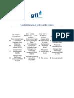 Understanding IEC Cable Codes