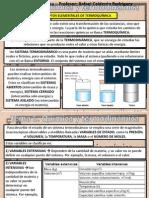 Tema 5. Termoquímica