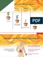 HIV Menjadi AIDS