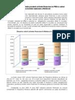 Evoluţia Ponderii Activele Financiare În PIB