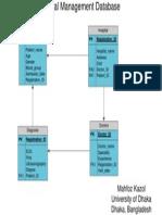 Database of Hospital Management