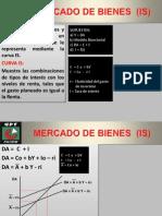 Derivacion de is-lm