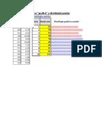 Aplicatia 6 Excel - Functii Text (1)