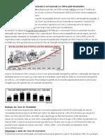 Taxa de Mortalidade e Natalidade Da População Brasileira