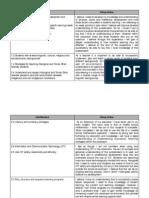 pdp pdf