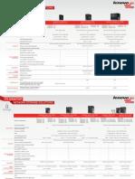 LenovoEMC NAS Overview