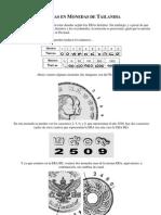 Fechas en Monedas de Tailandia