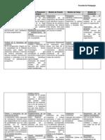 Modelos de Planeación