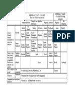 Klasifikasi Fenton