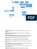 Diagrama Funcional