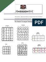Shivaushadhi sauvāstava _ The Sanskrit Devanagari Paradigm_Chart
