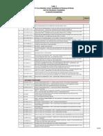 2.-Daftar-Standard-18-10-2013
