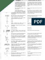 score Variaciones Mozart Sor.pdf