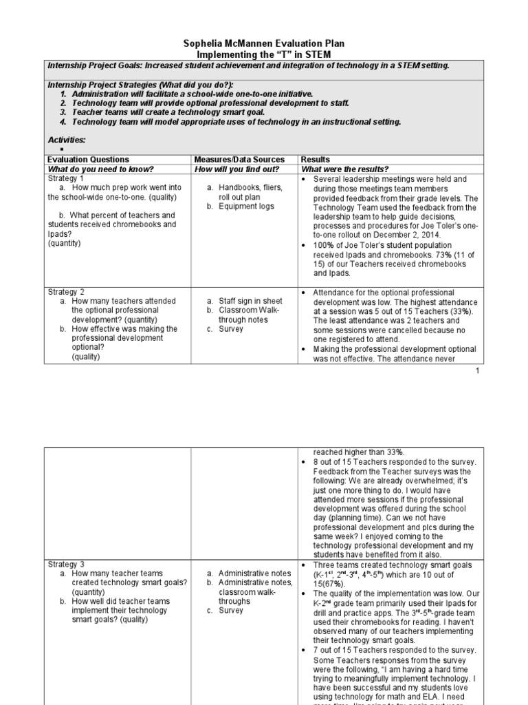 Technology Evaluation Plan | Lesson Plan | Teachers