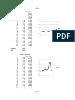 curvas de demanda.xls