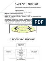 Tema4funciones de La Lengua