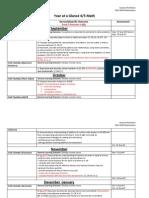 year plan  math year at a glance 4-5  2013-14