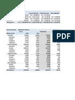 Excel 2010. Tablas Dinámicas. 1ª Parte. Sucursales