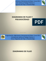 TPN2-Diagrama de Flujo y Pseudocodigo (1)