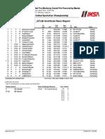 Tudor United SportsCar Championship at Mazda Raceway Laguna Seca - P and GTLM results