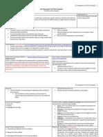 ltc 4240 art integration unit plan template