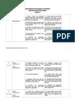 Rancangan Tahunan Bm Tahun 1 (Sjk) 2014
