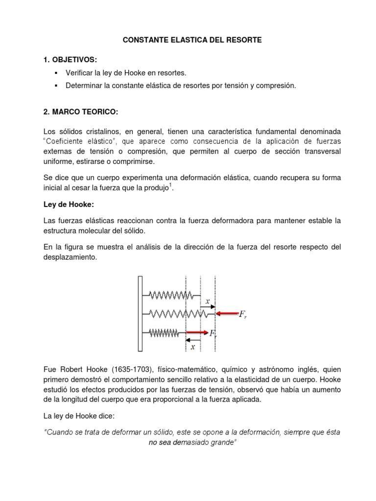 2. CONSTANTE ELASTICA DEL RESORTE.docx