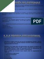 teoría situacional ( EXPOSICION)
