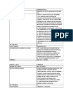 Descripcion Cargos