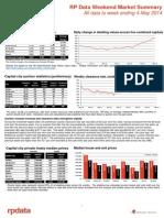 Weekend Market Summary Week Ending 2014 May 4