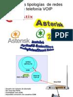 Presentación de Diapositivas Nº 04 - Conexiones Básicas de Pasarelas y Router en Sistemas de Telefonía