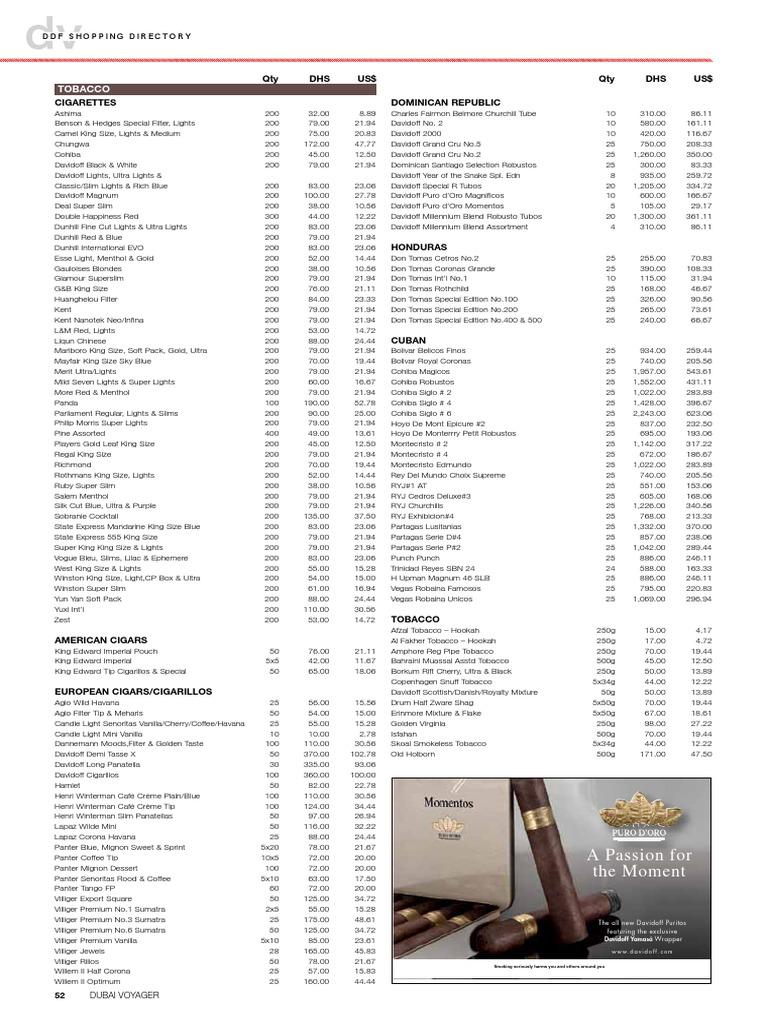 Dubai Duty Free Perfume Price List