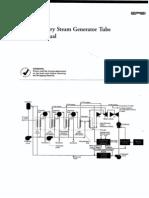 HRSG Tube Failure Manual