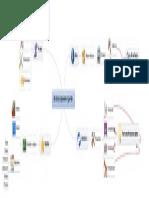 Metodologías emergentes.pdf